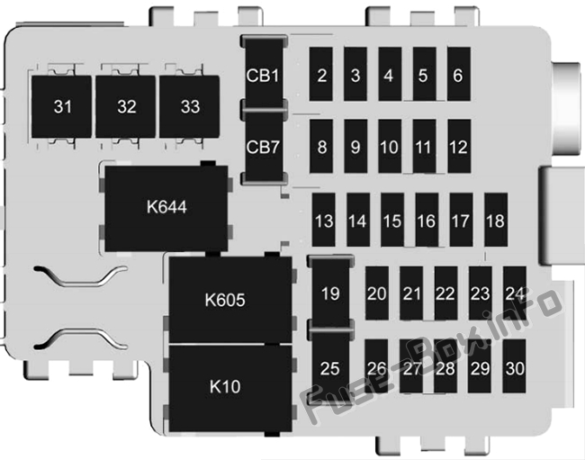 Instrument panel fuse box diagram: Cadillac ATS (2018)