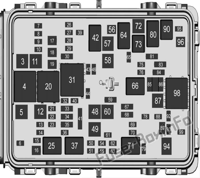 Under-hood fuse box diagram: Cadillac XT4 (2019)