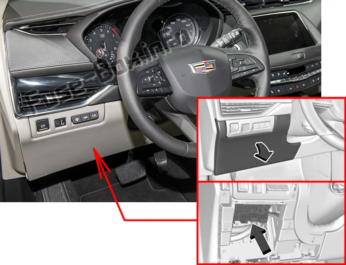 The location of the fuses in the passenger compartment: Cadillac XT4 (2019)