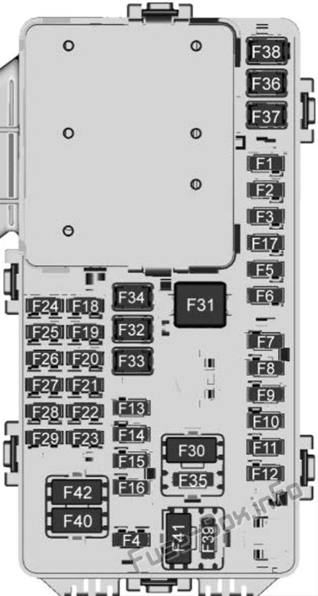 Interior fuse box diagram: Chevrolet Blazer (2019-..)