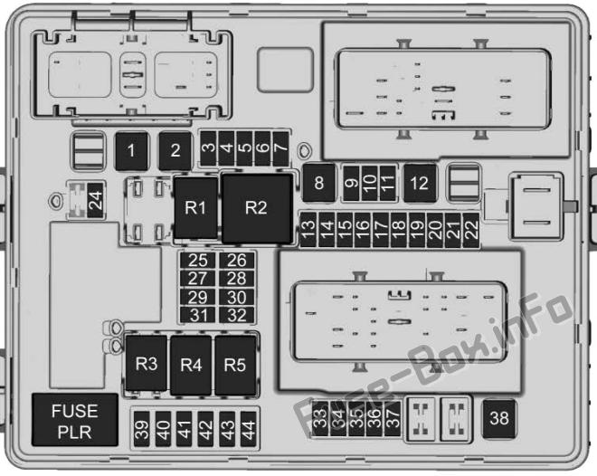 Diagrama de la caja de fusibles del maletero: Chevrolet Corvette (2019)