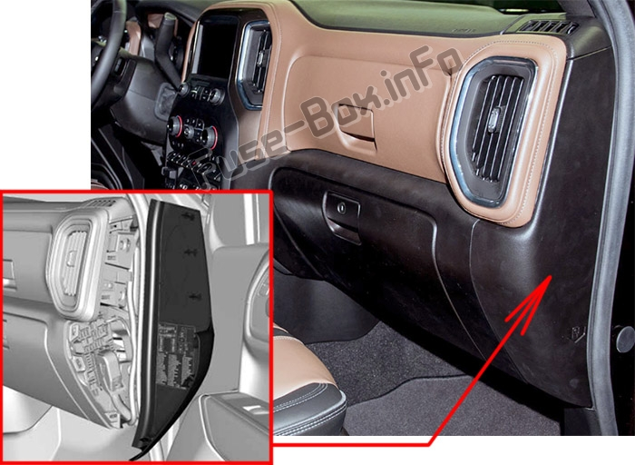 The location of the fuses in the passenger compartment (right): Chevrolet Silverado (2019)