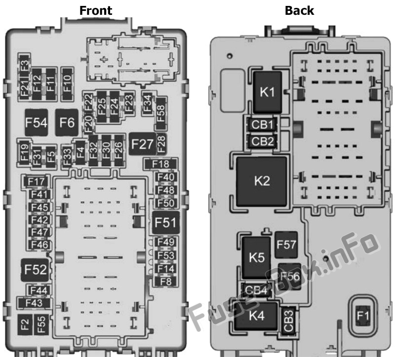 Instrument panel fuse box diagram (right): Chevrolet Silverado (2019)