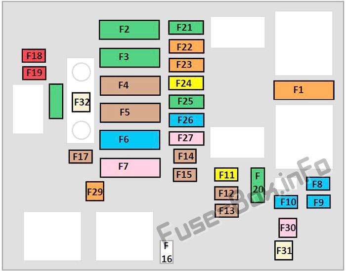 Sicherungskastendiagramm unter der Haube: Citroen C4 Cactus (2014, 2015, 2016, 2017)