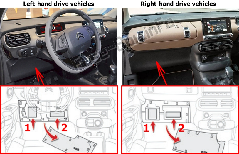 The location of the fuses in the passenger compartment: Citroen C4 Cactus (2014-2017)