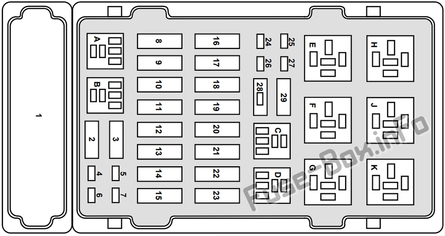 Fuse Box Diagram Ford E Series 1998 2001