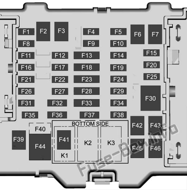 [DIAGRAM_3ER]  Fuse Box Diagram GMC Canyon (2015-2020..) | 2015 Gmc Canyon Wiring Diagram |  | Fuse-Box.info