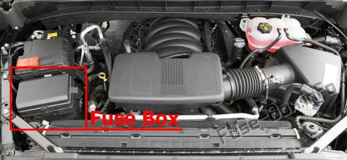 The location of the fuses in the engine compartment: GMC Sierra (2019..)