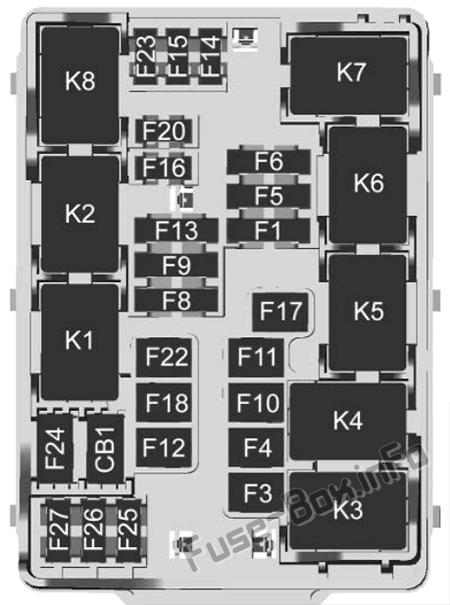 Instrument panel fuse box diagram (left): GMC Sierra (2019..)