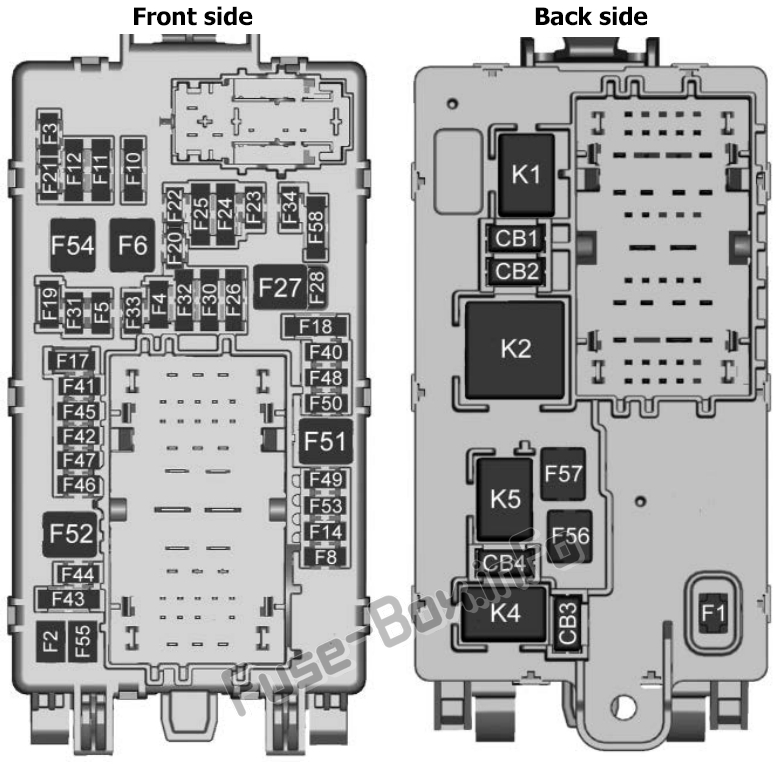 Instrument panel fuse box diagram (right): GMC Sierra (2019, 2020..)