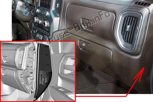 The location of the fuses in the passenger compartment (right): GMC Sierra (2019..)