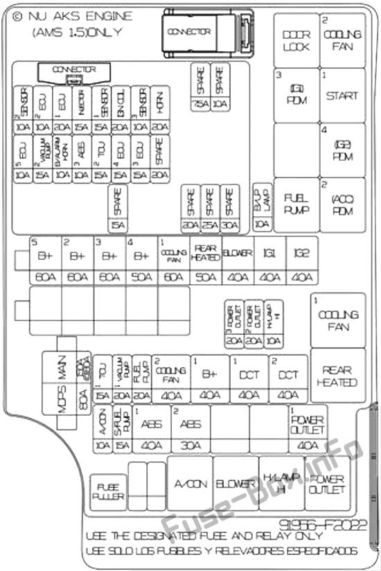 fuse box diagram hyundai elantra (ad; 2017-2020..)  fuse-box.info