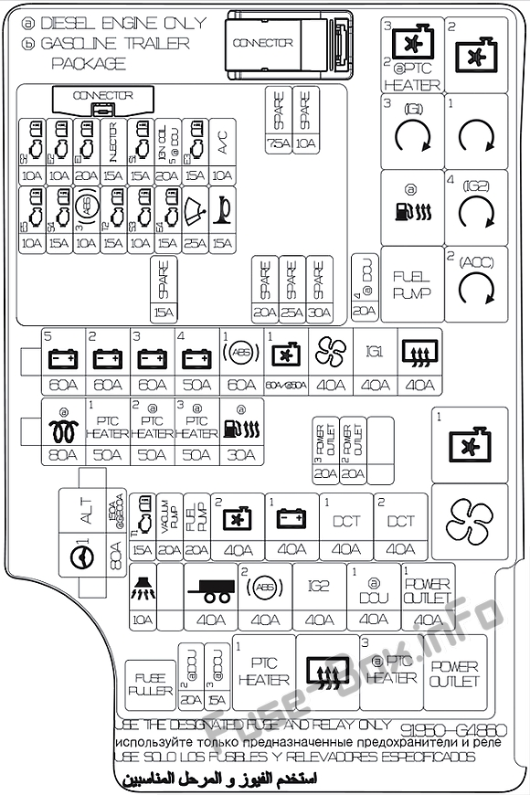 Under-hood fuse box diagram: Hyundai i30 (2019 (UK))