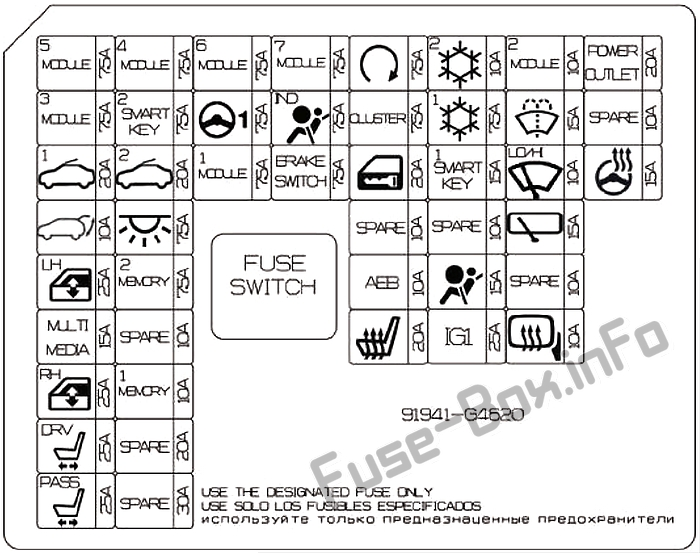Instrument panel fuse box diagram: Hyundai i30 (2019 (UK))