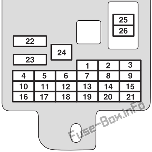 Instrument panel fuse box diagram: Mitsubishi L200 (2017-2018..)