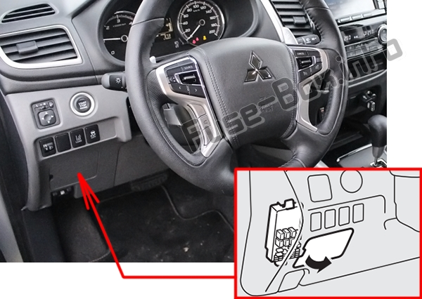 The location of the fuses in the passenger compartment (LHD): Mitsubishi L200 (2017-2018..)