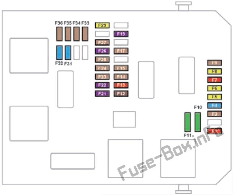 Dashboard Fuse box 1 diagram: Peugeot 508 (2018-2019)