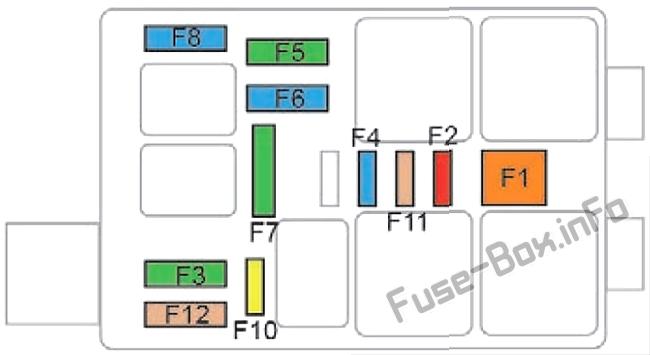 Dashboard Fuse box 2 diagram: Peugeot 508 (2018-2019)