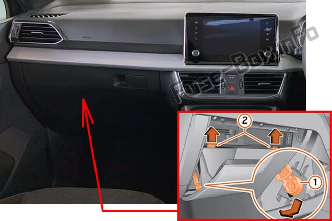 The location of the fuses in the passenger compartment (RHD): Seat Tarraco (2019)