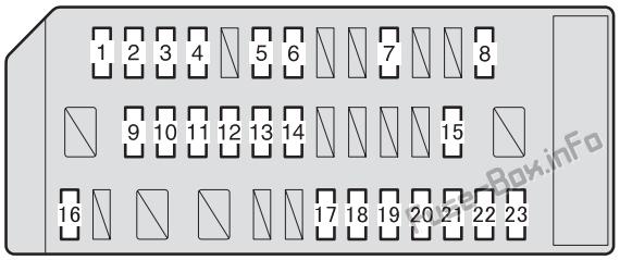 Instrument panel fuse box diagram: Subaru BRZ (2013-2019)