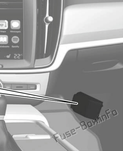 The location of the fuses in the passenger compartment: Volvo V60 (2019)