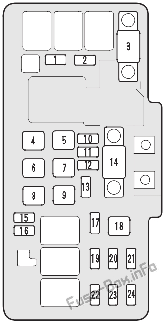 Fuse Box Diagram Acura Cl  2000