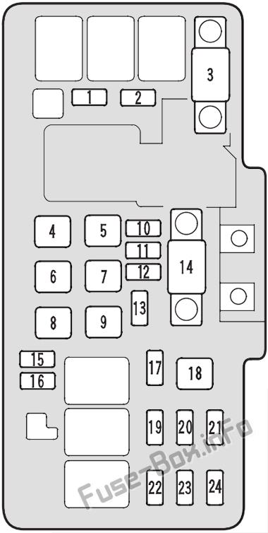 Fuse Box Diagram Acura Tl 2000 2003