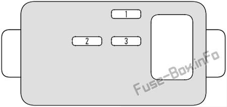 ABS Fuse Box: Acura TL (2002, 2003)