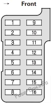 Instrument panel fuse box diagram: Acura TL (2000, 2001, 2002, 2003)