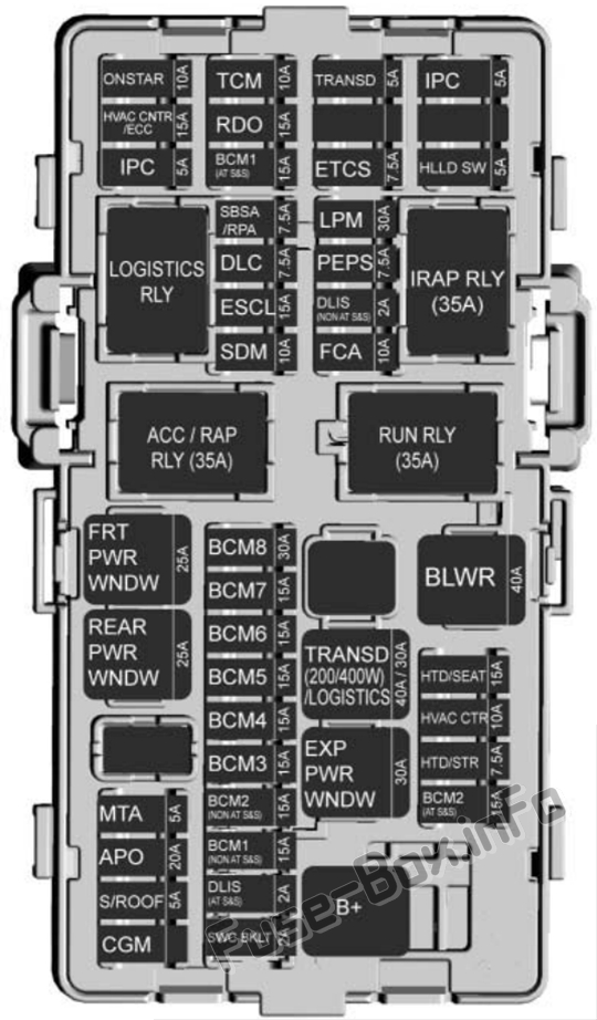 Interior fuse box diagram: Chevrolet Spark (M400; 2016, 2017, 2018, 2019)