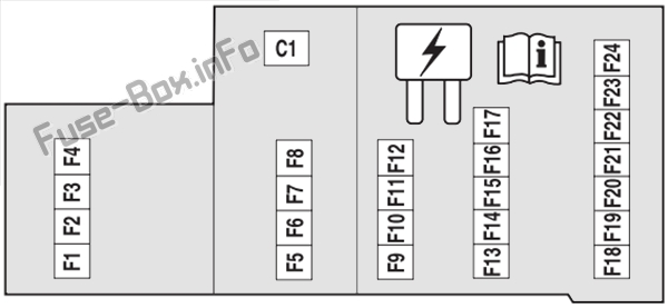 Fuse Box Diagram Ford Five Hundred 2004 2007