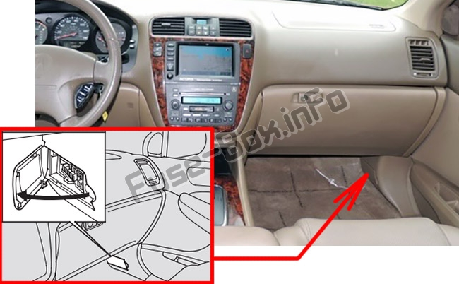 The location of the fuses in the passenger compartment: Acura MDX (YD1; 2001-2006)