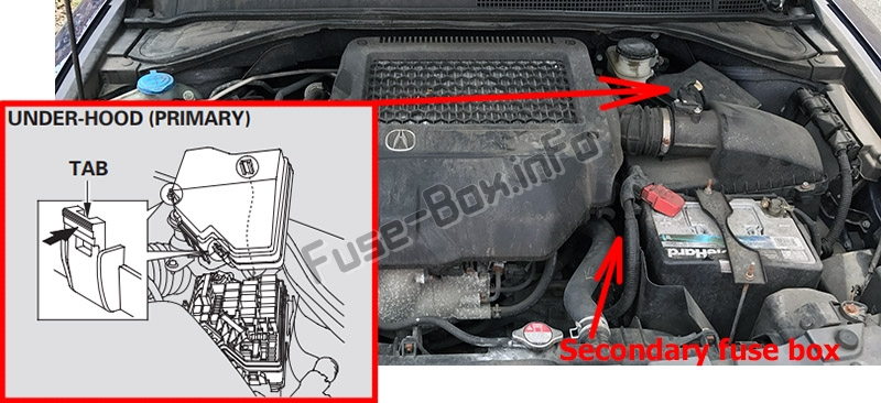 The location of the fuses in the engine compartment: Acura RDX (2007-2012)