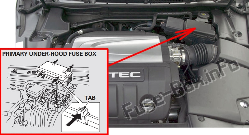Fuse Box Diagram Acura Rl  Kb1  Kb2  2005
