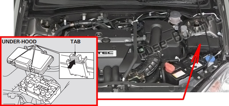The location of the fuses in the engine compartment: Acura RSX (2002-2006)