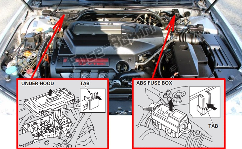 The location of the fuses in the engine compartment: Acura TL (2000-2003)