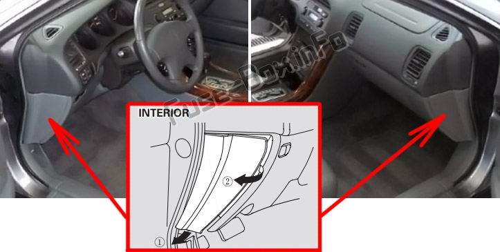 The location of the fuses in the passenger compartment: Acura TL (2000-2003)
