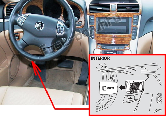 Fuse Box Diagram Acura Tl Ua6 Ua7 2004 2008