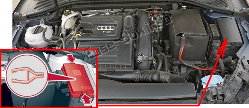 The location of the fuses in the engine compartment: Audi A3 / S3 (8V; 2013-2018)