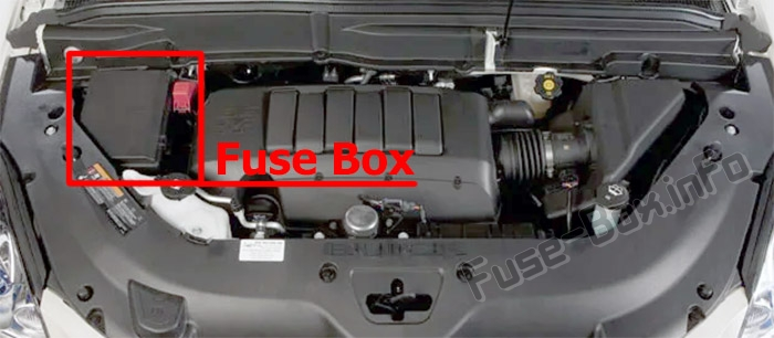the location of the fuses in the engine compartment: buick enclave  (2008-2017