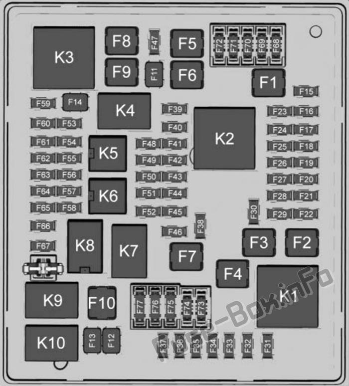 Fuse Box Diagram Buick Enclave  2018