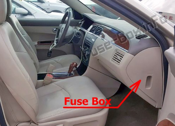 The location of the fuses in the passenger compartment: Buick LaCrosse (2005-2009)