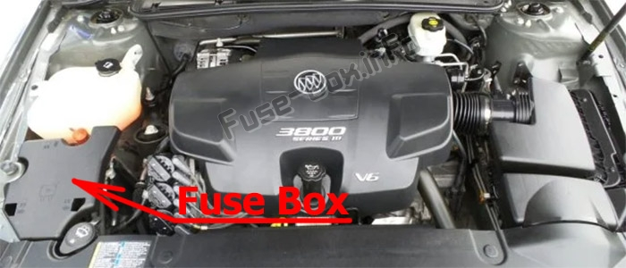 The location of the fuses in the engine compartment: Buick Lucerne (2006-2011)