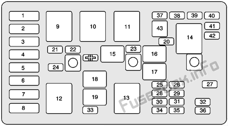 Fuse Box Diagram Buick Regal  1997