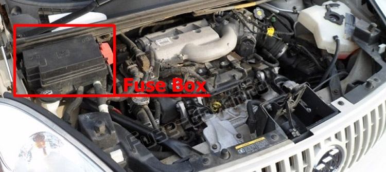 Fuse Box Diagram Buick Rendezvous  2002