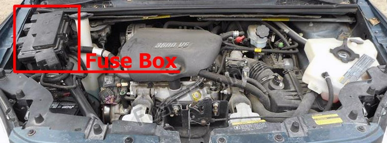 fuse box diagram buick terraza (2004-2008)  fuse-box.info