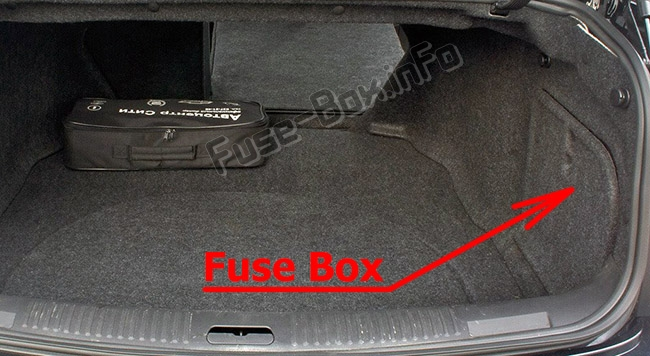 The location of the fuses in the trunk: Cadillac CTS (2008-2009)