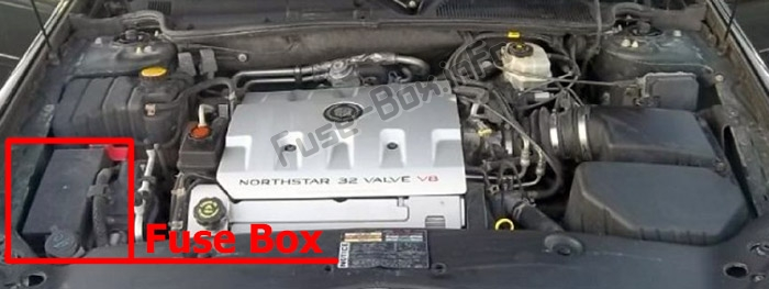 The location of the fuses in the engine compartment: Cadillac Seville (1998-2004)