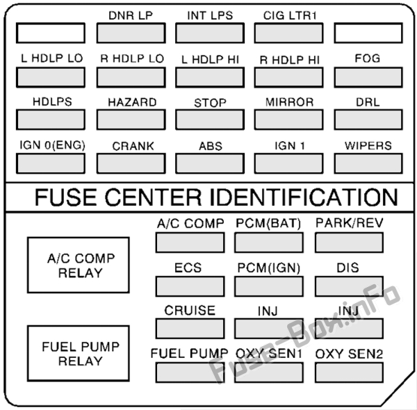 [DIAGRAM_38IS]  Fuse Box Diagram Cadillac Eldorado (1997-2002) | Cadillac Eldorado Fuse Box Location |  | Fuse-Box.info