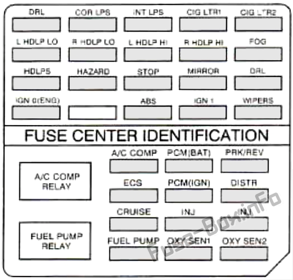 Under-hood fuse box diagram: Cadillac Eldorado (1997)